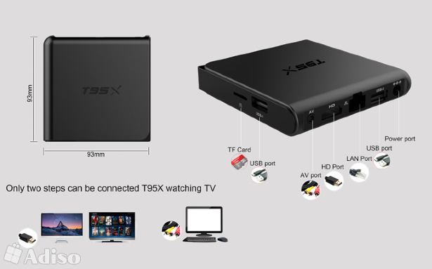 интернет TV BOX Android6.0 mini pc box S905X T95X cloud IPTV BOX KODI 16.1 фото к объявлению